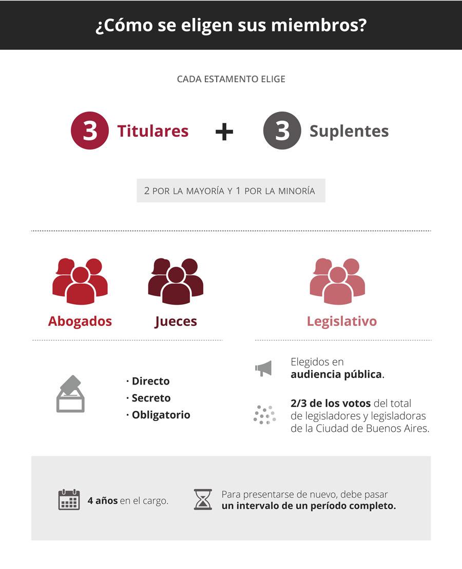 infografia-parte-b