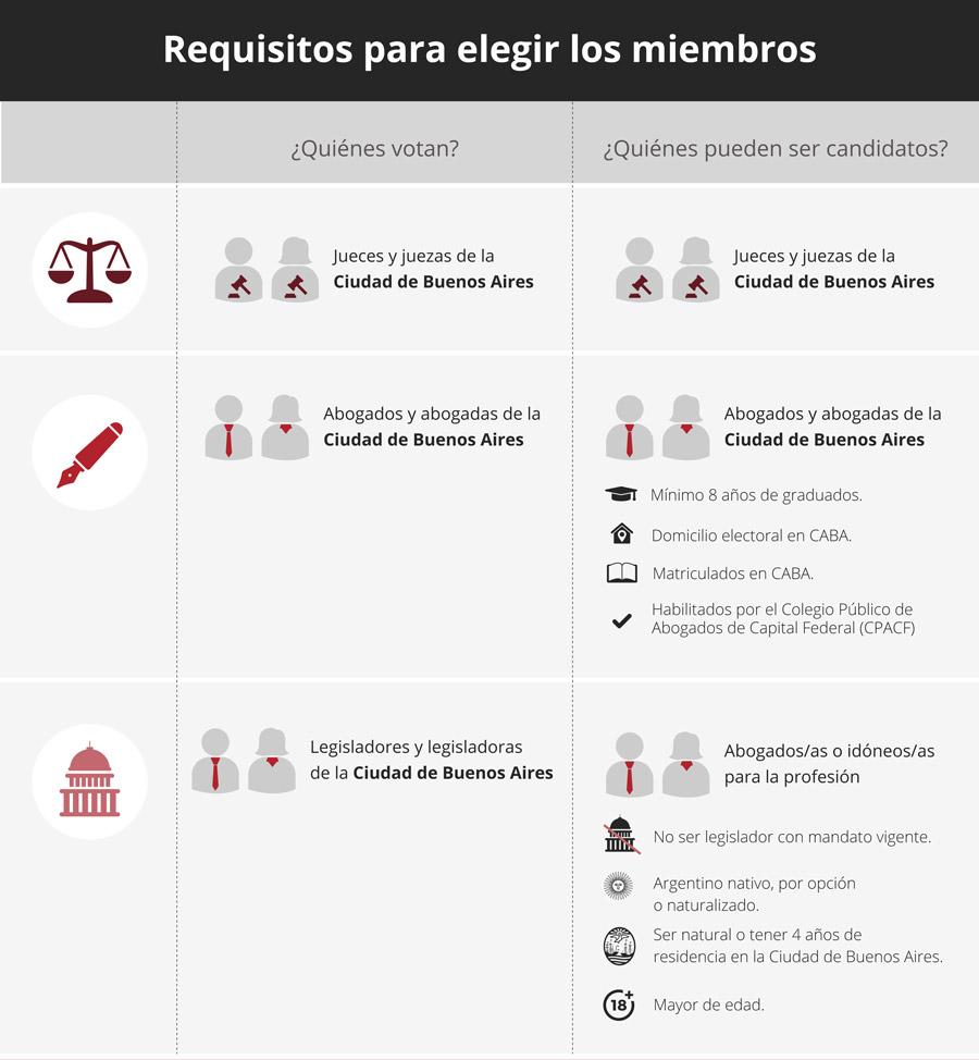 infografia-parte-c