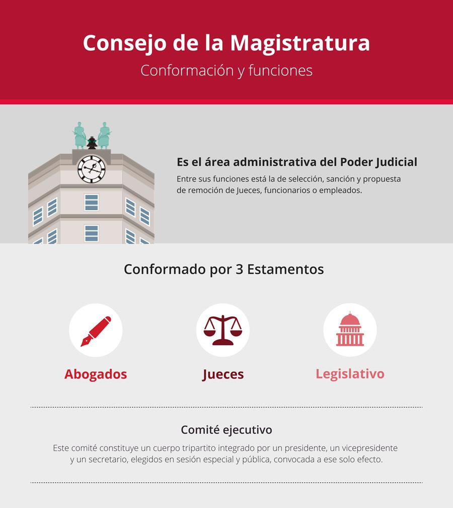 infografia-parte-a